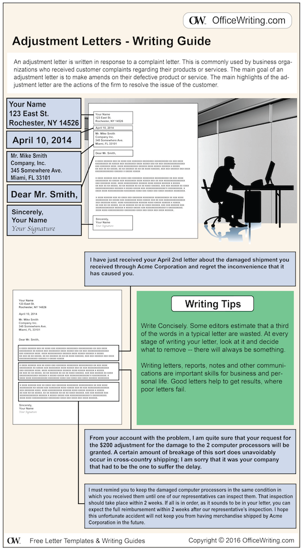 writing a business letter template