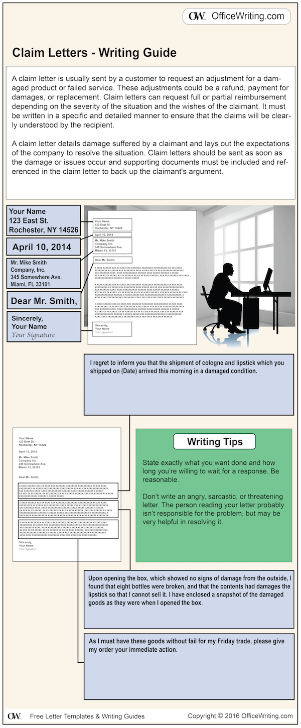 infographic writing guide claim letter template and sample business letter
